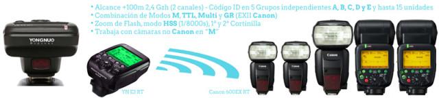 Grafica-BLOG-TTL-CANON_C