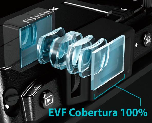 Fuji X30 Review Español EVF