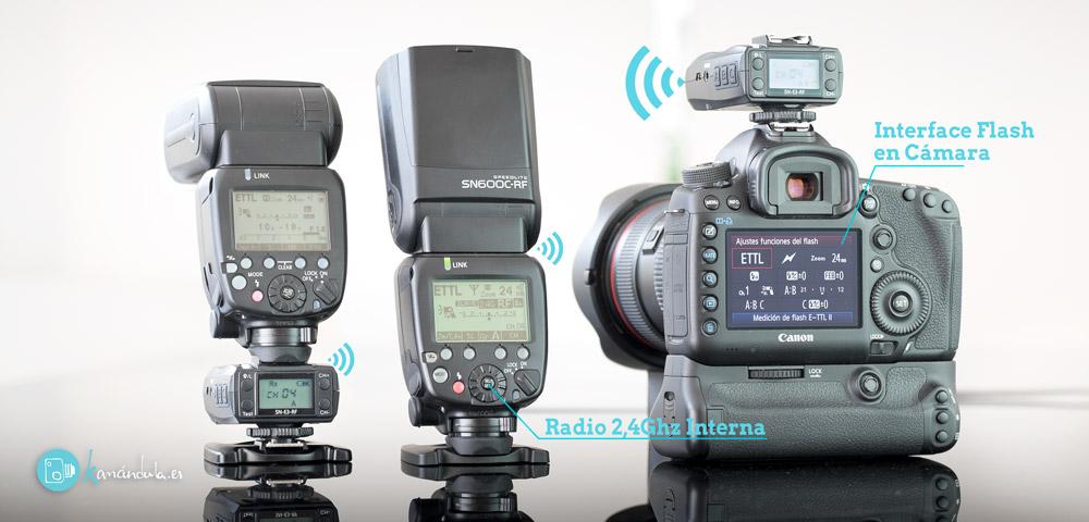 Radiofrecuencia Speedlite Review en Español SHANNY SN600C-RF y SN-E3-RF
