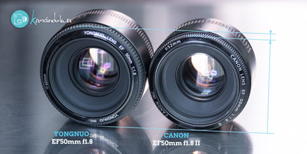 Review en Español YONGNUO EF50mm f1.8 vs Canon EF50 f1.8 II