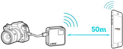 alcance wifi case remote ios