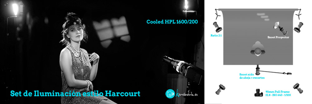 Harcourt con LED Cooled Fresnel cromalite Review