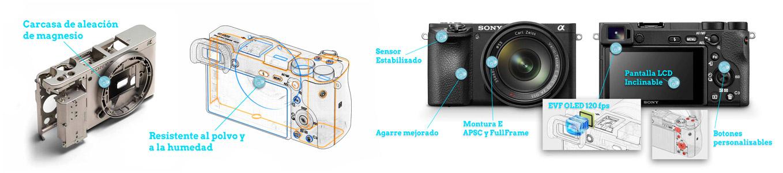 Construccion-ergpnomia-SONY-A6500-Review Español