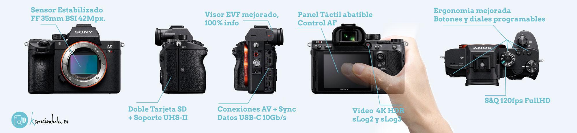 Sony A7R3 Review Spanish español
